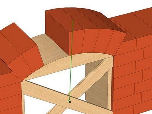 Все швы, между кирпичами, образующими арочный свод, должны «смотреть» в одну центральную точку, и это обязательно при кладке контролируется натянутой из этого центра ниткой