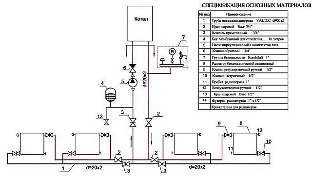 В спецификации подробно перечисляется количество и параметры всех узлов, элементов и деталей системы отопления