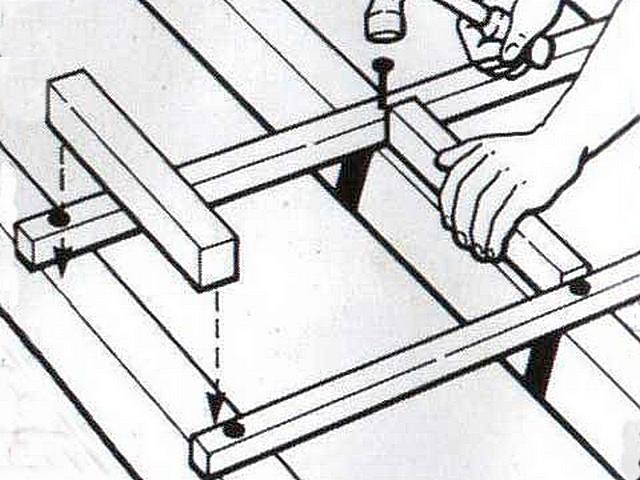 Имея такой калибровочный брусок-шаблон (а еще лучше – парочки), можно быть уверенным, что все направляющие обрешетки лягут с равным нужным шагом.