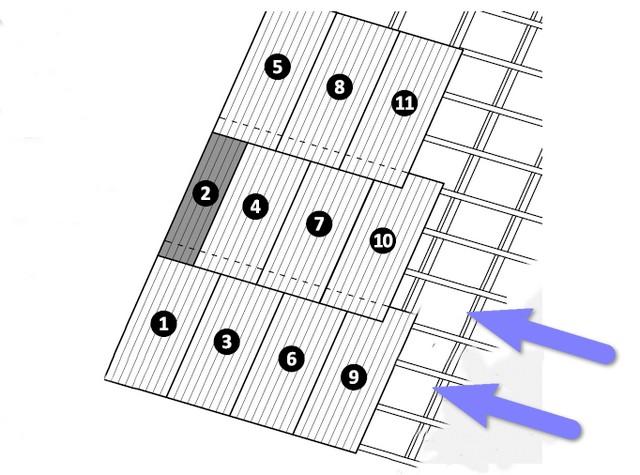 Примерная схема последовательности укладки листов ондулина на скат кровли