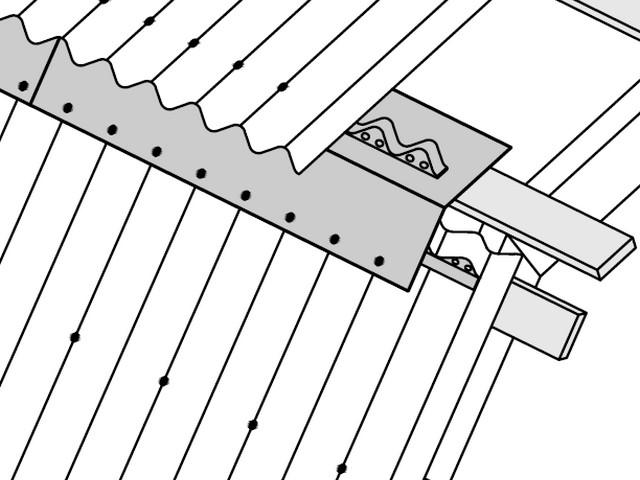 Схема закрытия перелома ската с углом наружу