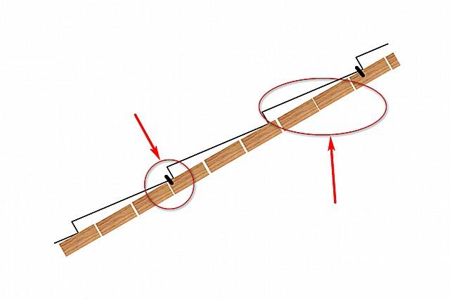 Схема, поясняющая сомнительность целесообразности использования дощатой сплошной обрешетки для металлочерепицы