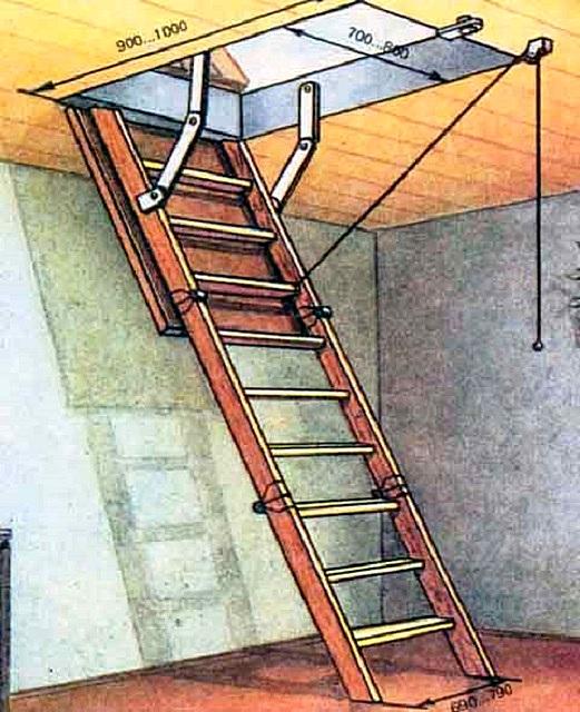 Изготовление лестницы или монтаж готового комплекта должны предваряться оценкой имеющихся условий установки конструкции и некоторыми расчётами