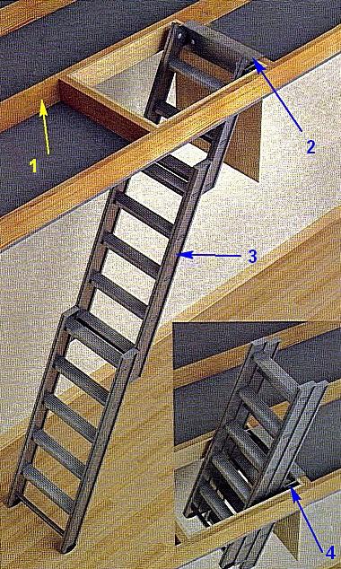 Один из вариантов складной лестницы выдвижного типа