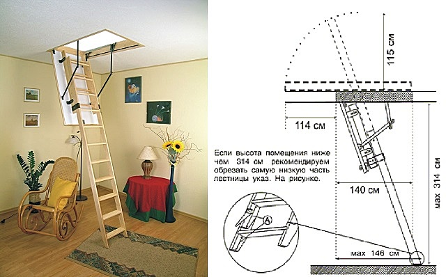 Весьма распространенный вариант готовых комплектов складных лестниц на чердак