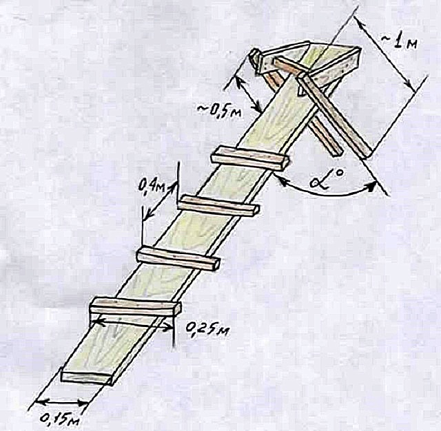 Лестница трап своими руками 25