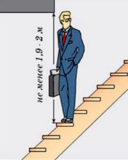 Высота просвета маршевой лестницы должна составлять 1900÷2000 мм – чтобы свободно проходил человек среднего роста, без риска удариться головой