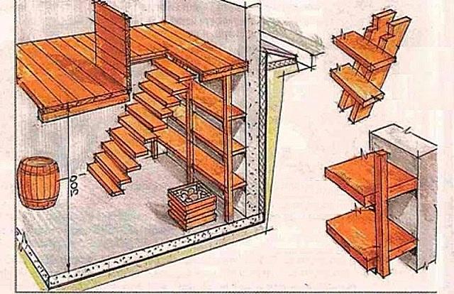 Несложная в исполнении деревянная лестница для погреба