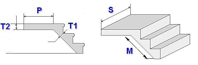Схема для проведения расчёта объема бетонной лестничной конструкции